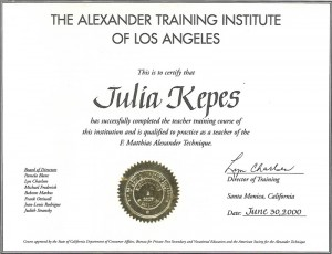 Kepes Juli Alexander-technika tanári diploma